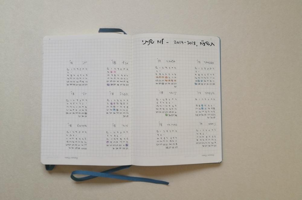 לוח שנתי ביומן הנקודות, בולט ג'ורנל, שלי